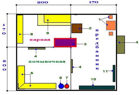 Схема бань - свежии версии карт, Безопасное скачивание