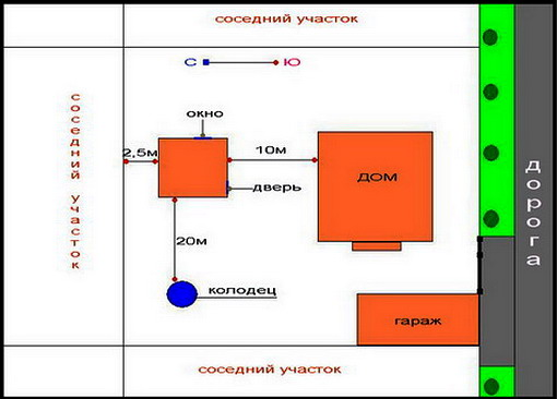 Схема расположения бани на