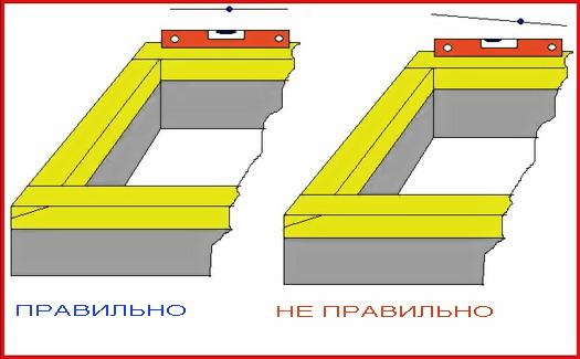 Одним наиболее из важных и ответственных этапов в строительстве дома является укладка бруса на фундамент.