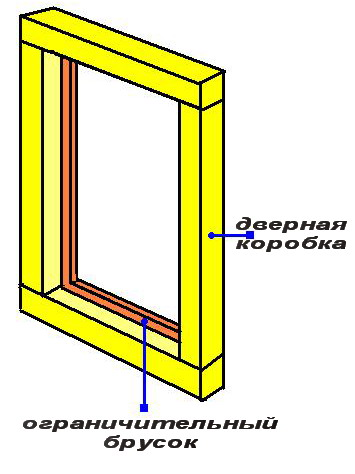 Как сделать дверной короб