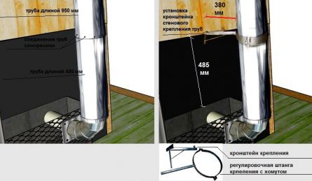 Установка двухстенных труб дымохода