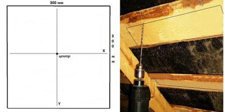 Разметка проходного отверстия в крыше бани