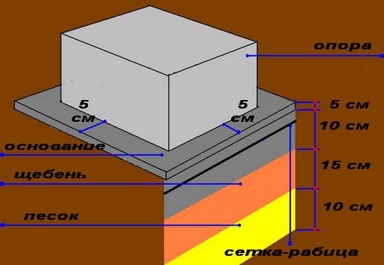 """...деревянного пола скрывается целая система,  """"пирог """" из материалов..."""