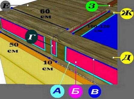 Панельный потолок. Шаг шестой