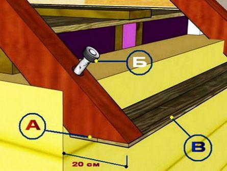 Устройство крыши. Шаг третий