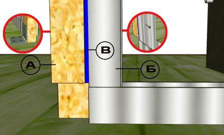 Крепление каркаса термоизоляционной разделки к стойкам перегородок