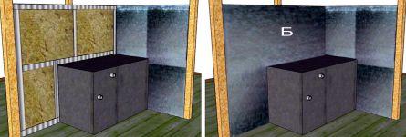 Крепление листа (Б) и наполнение задней части каркаса несгораемым материалом