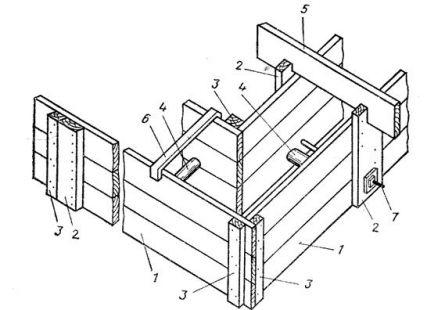 1 — щитовая часть; 2, 3 — поперечная сшивная планка; 4 — ригель для удерживания щитов; 5 — деревянная накладка удерживания щитов; 6 — накладная стальная стяжка для удерживания щитов; 7 — болт с гайкой или арматура