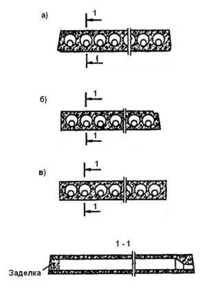 Поперечные сечения пустотных плит перекрытия: а) тип ПК; б) тип ПКТ; в) тип ПКК.