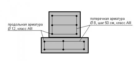 Армирование фундамента под внутреннюю несущую стену.