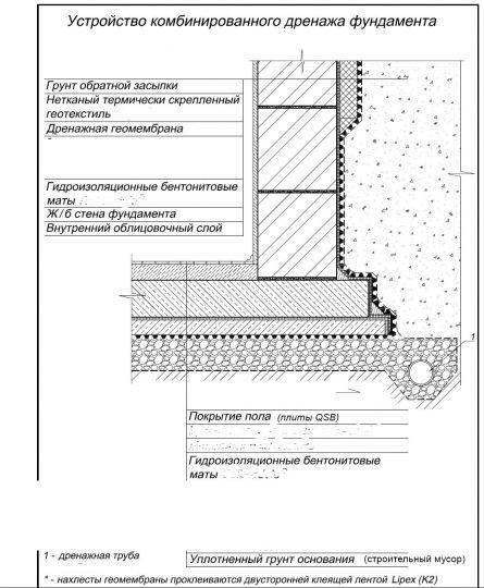 Дренажная система и гидроизоляция бентонитовыми матами.