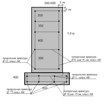 Схема армирования фундамента 1,8 м с цокольной частью