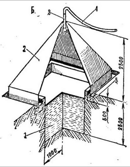 Пример биогазового генератора