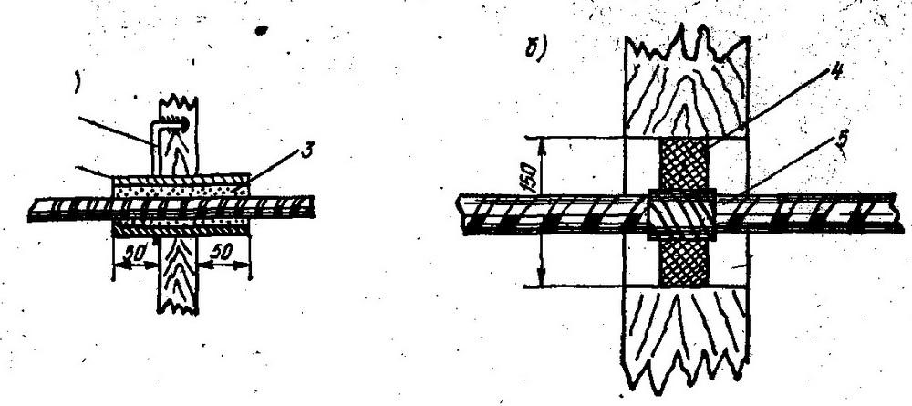 Рисунок 1- Проходы через деревянные и другие сгораемые перегородки.