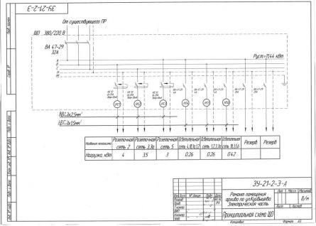 Рис.1 Образец проекта