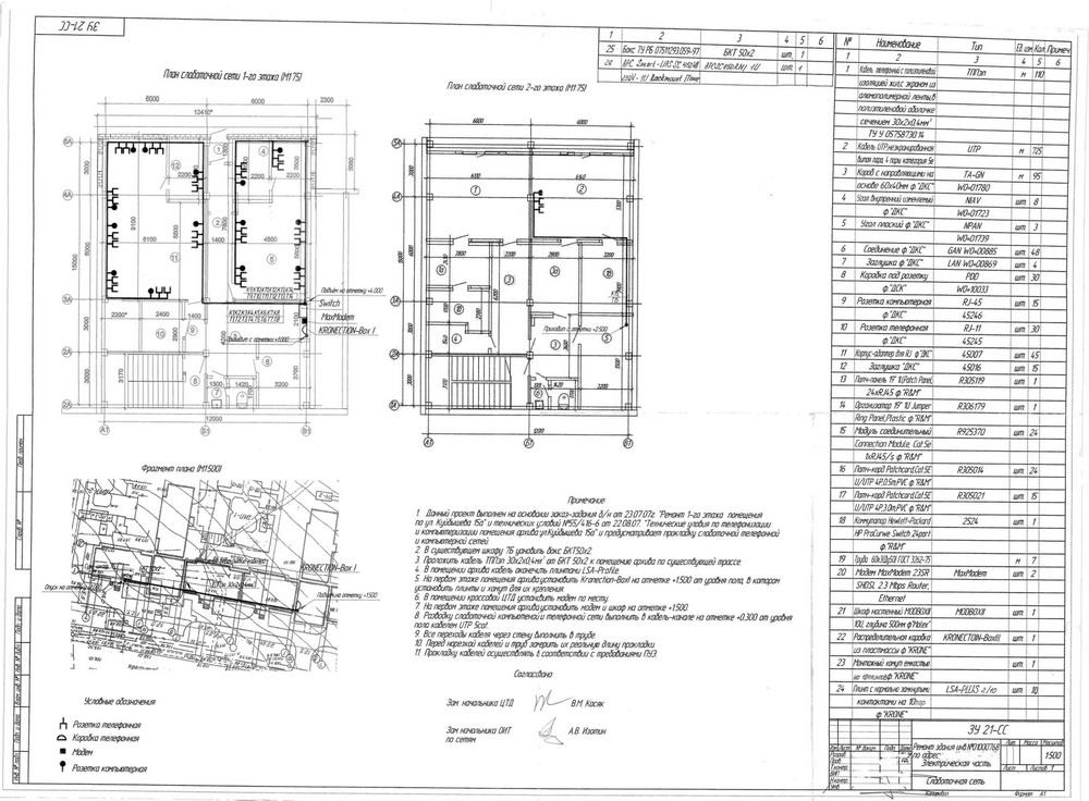 линейная схема электроснабжения частного дома.