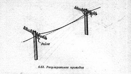 Регулирование величины провеса провода
