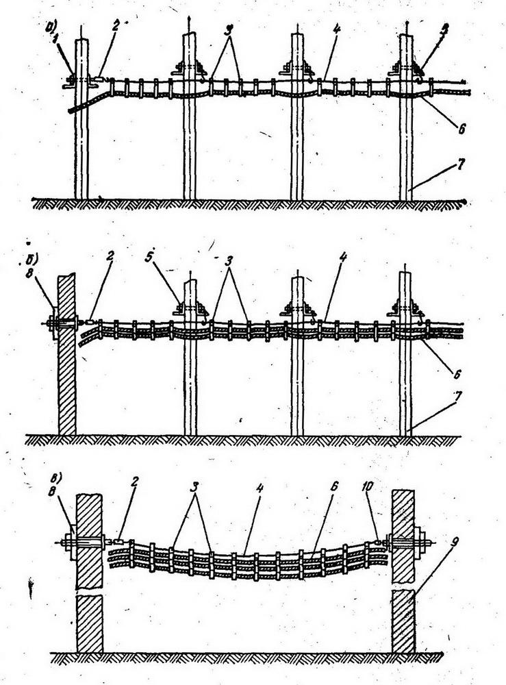 Схема прокладок кабелей.