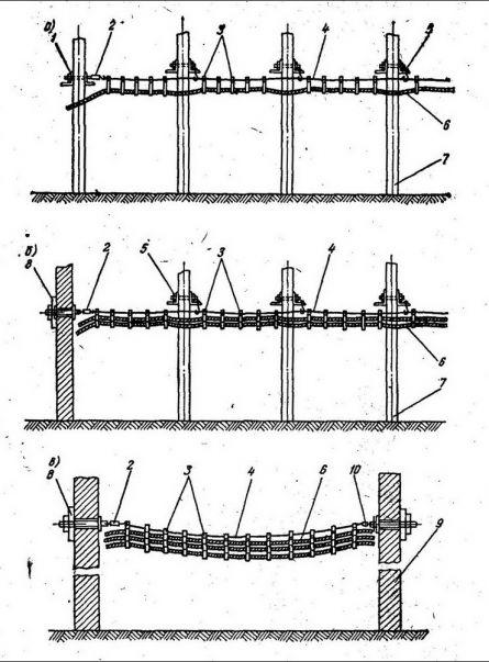 Схема прокладок кабелей