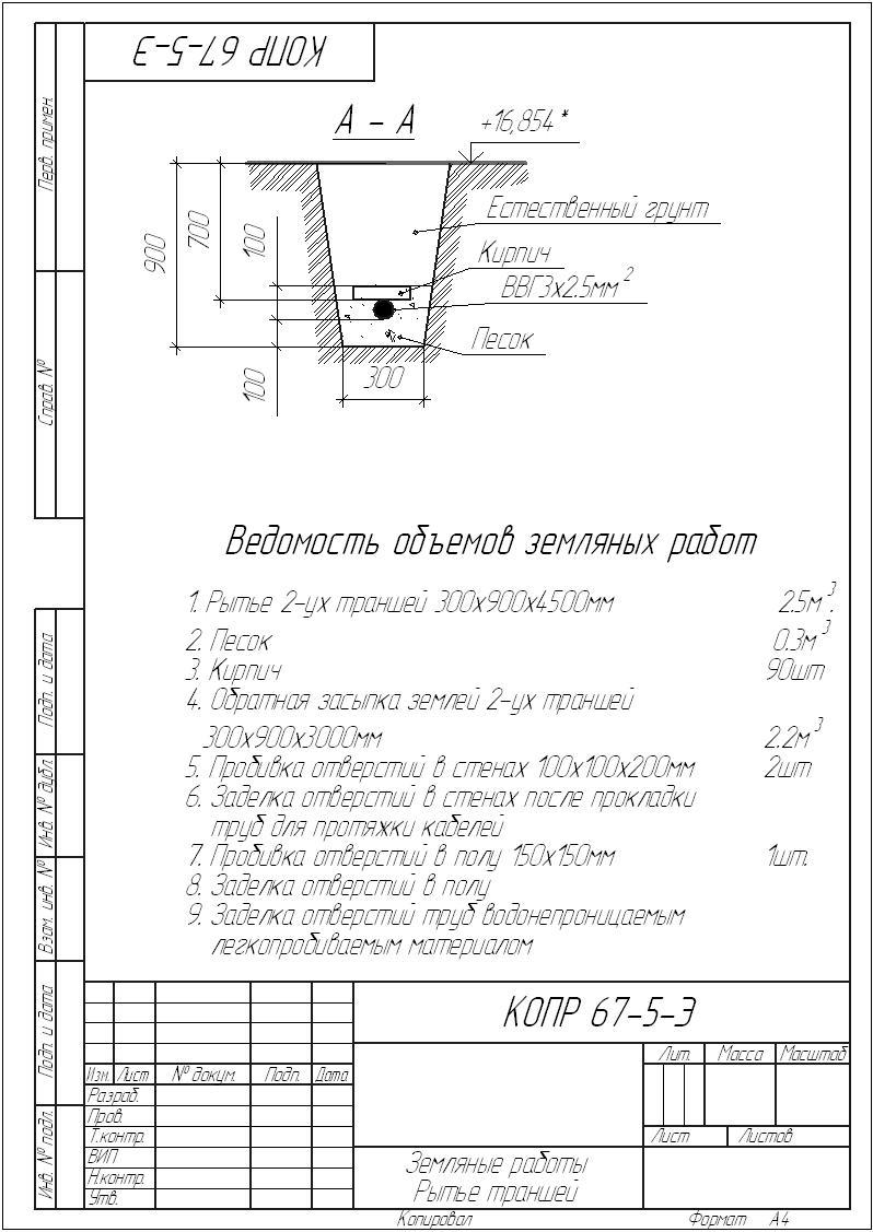 Схема сигнализации clk-450