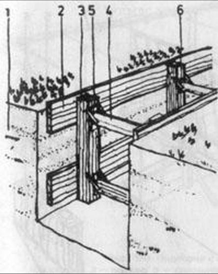 Схема электроснабжения дома.
