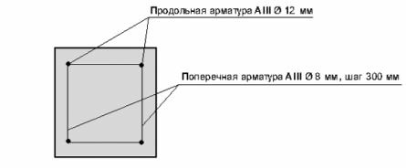 Армирование ростверка ТИСЭ.