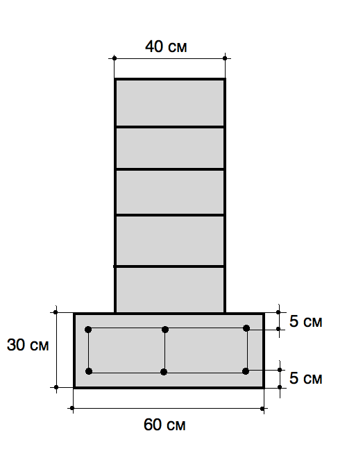 Устройство фундамента из блоков с уширением внизу фундамента.