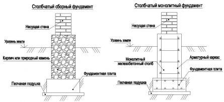 Схема лечения микоплазма хоминис.