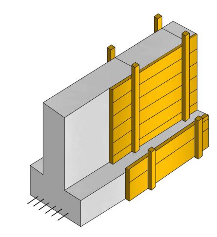 Схема опалубки монолитного ленточного фундамента