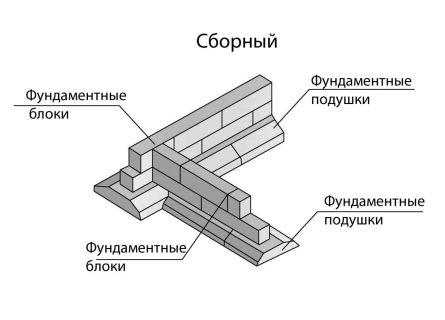 Схема ленточного сборного железобетонного фундамента