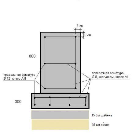 Армирование ленты 1,2 мм