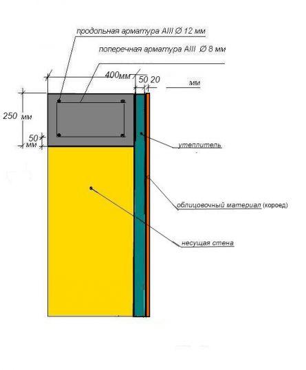 Схема утепления армопоса и стены