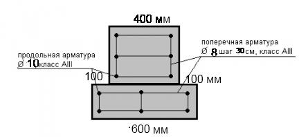 Схема армирования с размерами фундаментной ленты