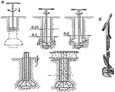 а) бурение скважины с расширением ручным строительным буром, армирование, установка рубероидной «трубы», монтаж ростверка. б) строительный бур.