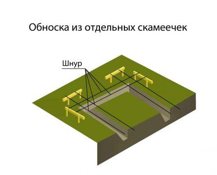 Обноска для столбчатого фундамента из отдельных скамеечек