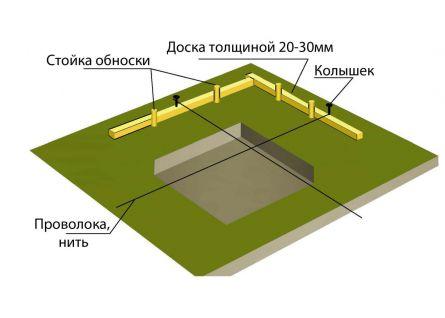 Устройство обноски участка при строительстве столбчатого фундамента