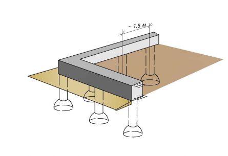 Схема свай с шагом 1,5 м.