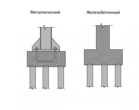 Схема металлического и железобетонного ростверка.