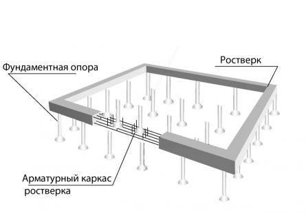 Схема свайного поля.