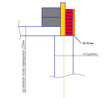 Схема стены с перекрытием