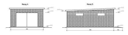Фасады гаража