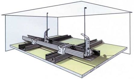 двух уровневая система профилей для гипсокартона на потолке
