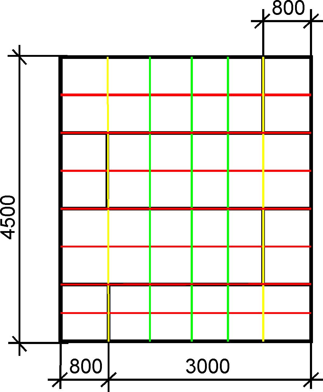 Гипсокартона на потолок схема