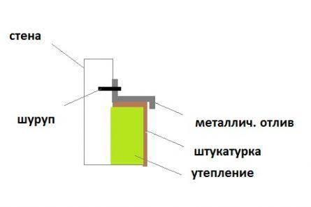 устройство стыка при наружном утеплении