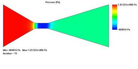 Рисунок 10 – Изменение давления при движении жидкости через сопла.