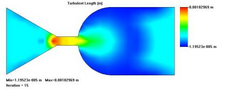 Рисунок 11 – Распределение турбулентных потоков в соплах