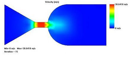 Рисунок 9 – Изменение скорости потока движущейся через сопла жидкости.