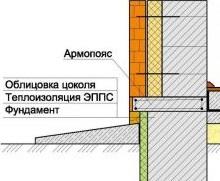 армопояс на ширину стены