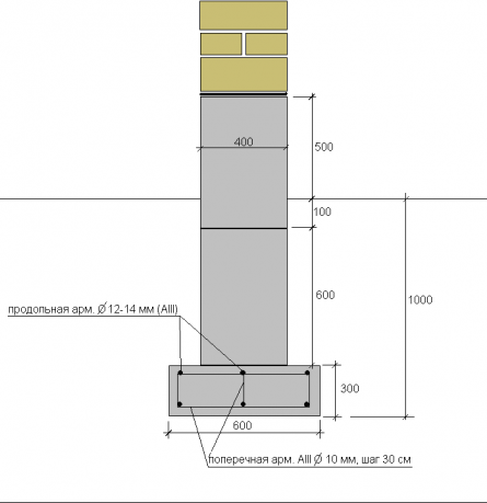 Фундамент из ФБС с армопоясом в основании