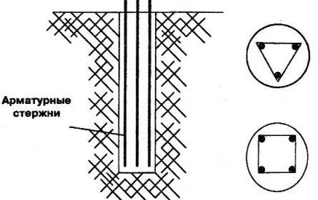 Схема армирования столба сваи